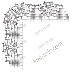 Обвязка края, кайма, схема - knit-solo.com