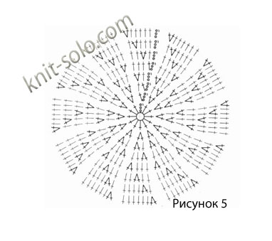 Плоский круг крючком столбиками с накидом
