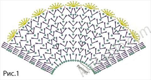 Схема вязания крючком платья для малышки
