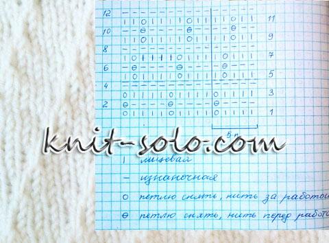 Диагональный узор спицами - knit-solo.com