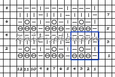 Схема простого узора - knit-solo.com