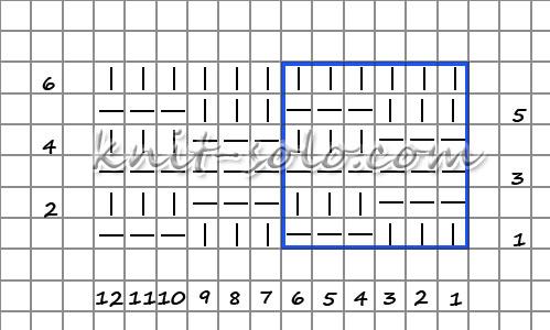 Рисовая резинка спицами, схема узора - knit-solo.com
