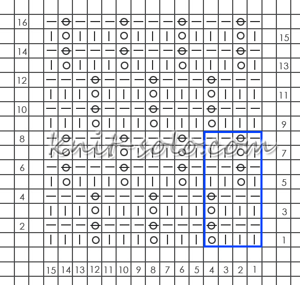 Схема узора спицами - knit-solo.com