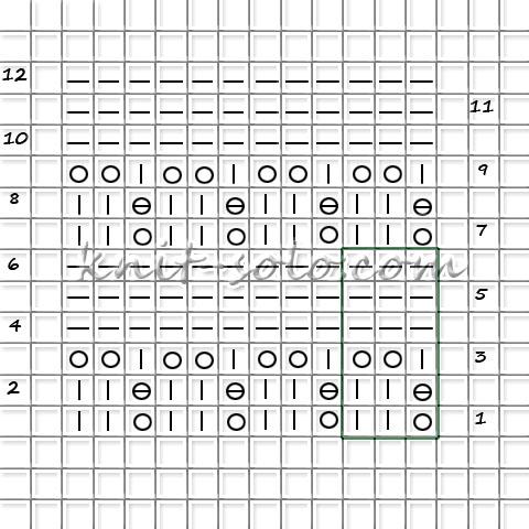 Схема простого рельефного узора - knit-solo.com