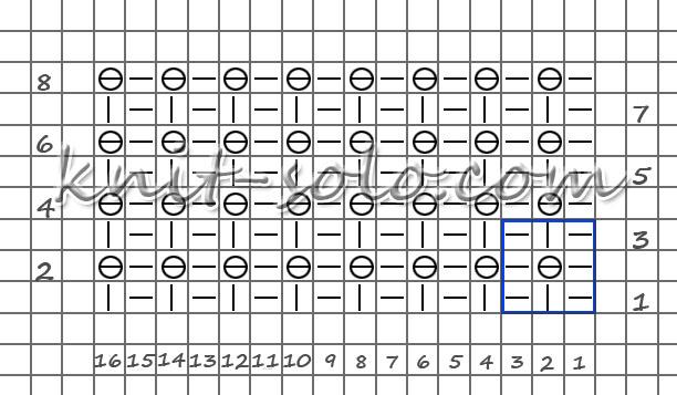 Ткацкая резинка спицами, схема узора - knit-solo.com