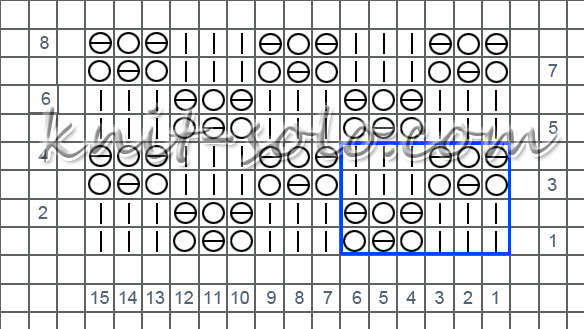 Твидовые полосы спицами, схема узора - knit-solo.com